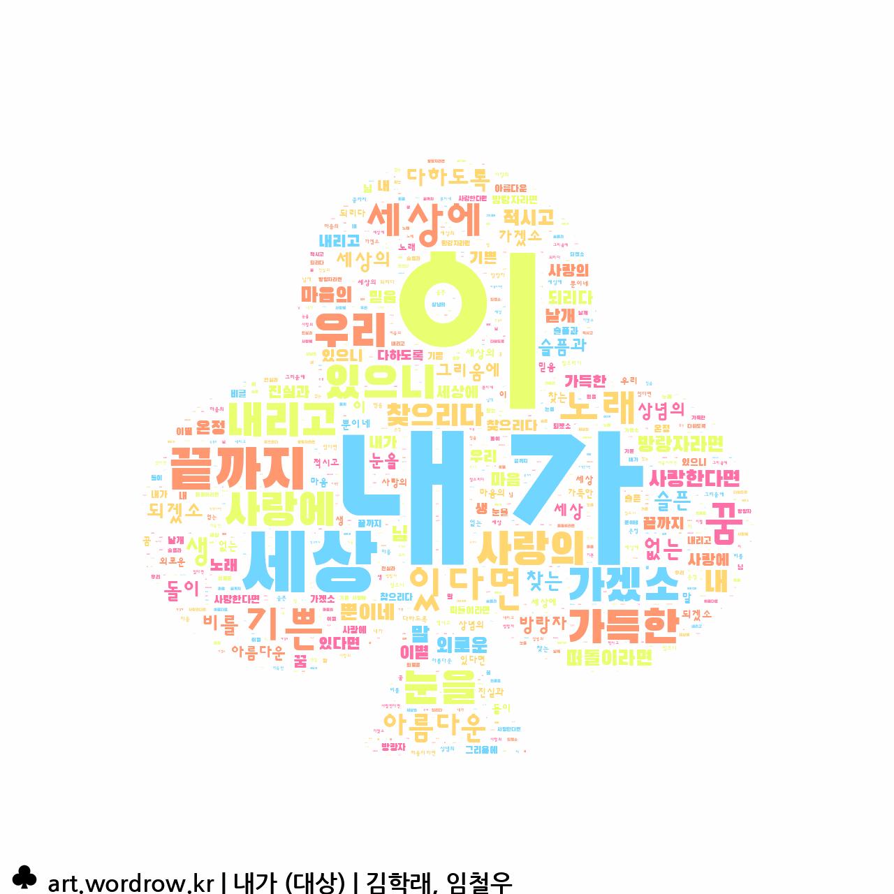 워드 아트: 내가 (대상) [김학래, 임철우]-4